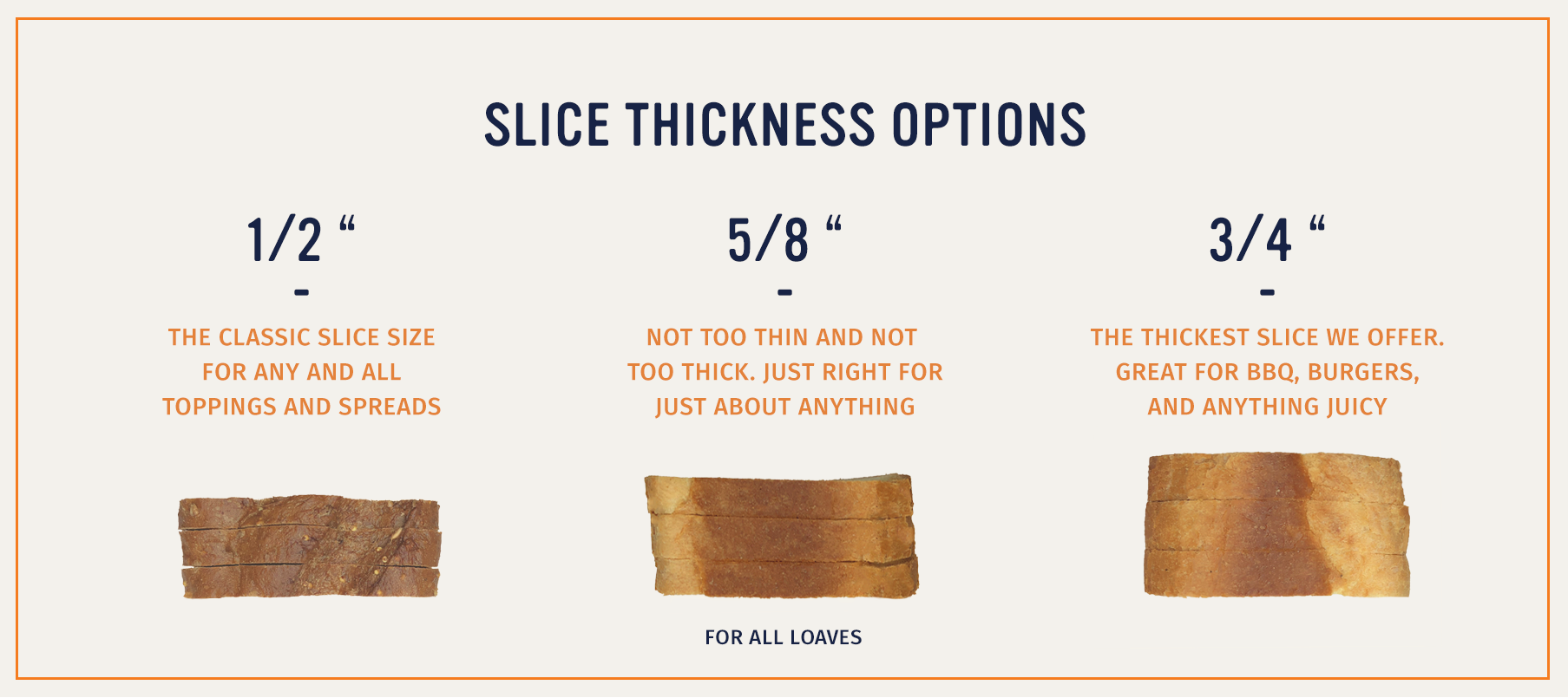 Sliced Sizes